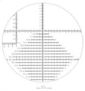 Mil dot scope