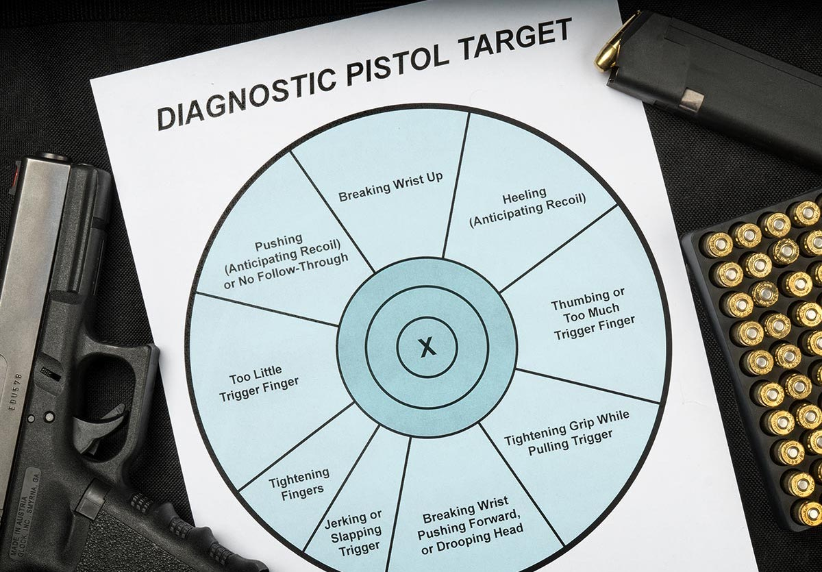 Ghost Ring Tactical Blog
